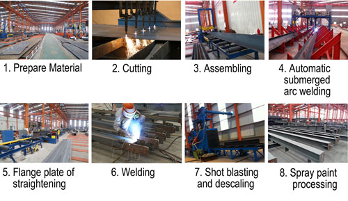 steel column and beam production flow